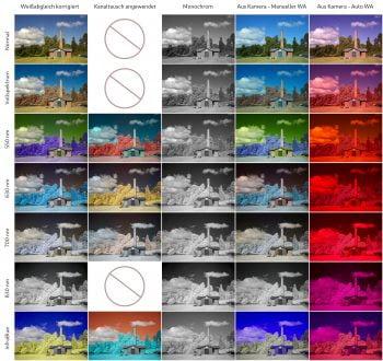 Infrarot Effekt Filter im Vergleich - Motiv 2